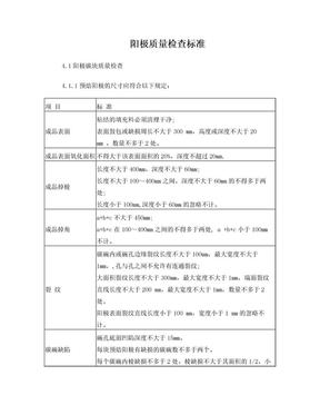 质量检查标准.doc