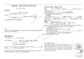高中生物必修三知识点总结(填空形式).doc
