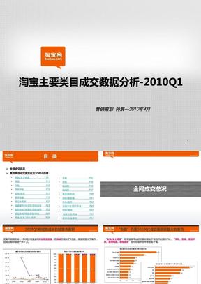 2010Q1淘宝主要类目成交数据分析.ppt