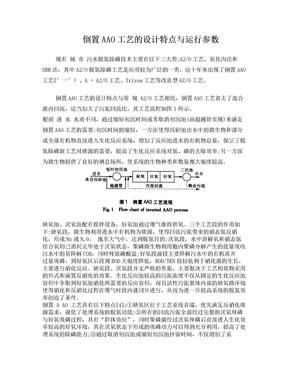 倒置AAO工艺的设计特点与运行参数.doc