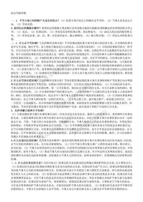电大民法学小抄(1).doc