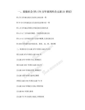 中国大事件年表.doc