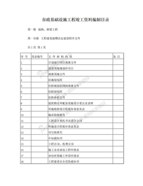 市政道路工程竣工资料目录.doc