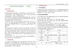 初中英语语法专题讲座10——形容词.doc