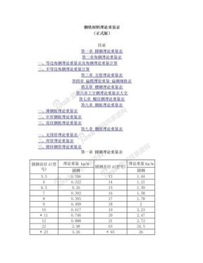 2017-钢铁材料理论重量表(正式标准版)-超级有用.doc