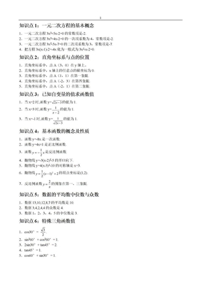 初中数学知识点总结.doc