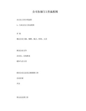 公司各部门工作流程图.doc