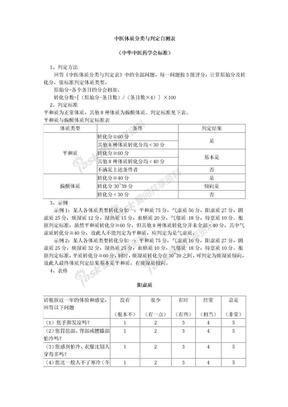 中医体质分类与判定自测表.doc