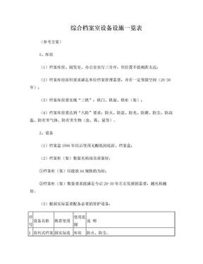 档案室设备一览表.doc