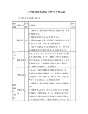 工程勘察招标综合评估法评分标准.doc