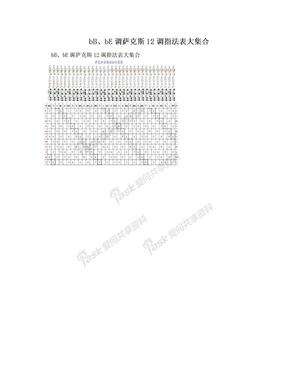 bB、bE调萨克斯12调指法表大集合.doc