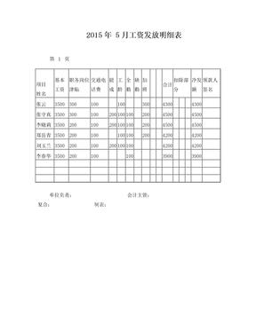 工资发放明细表.doc