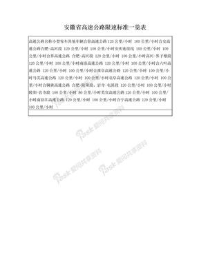 安徽省高速公路限速标准一览表.doc