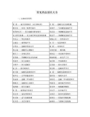 药店之常见药品别名大全.doc