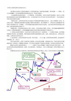 《期货短炒多空交易法》(WPS文字版).doc
