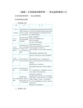 (最新)百货商场营销管理——营运流程规范[1]2.doc