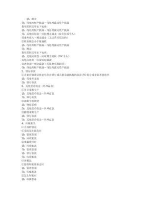 常用会计分录大全(免费).doc