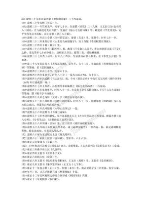 近代书法大事记.doc