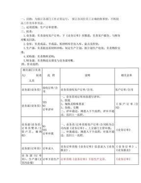 生产订单管理流程.doc