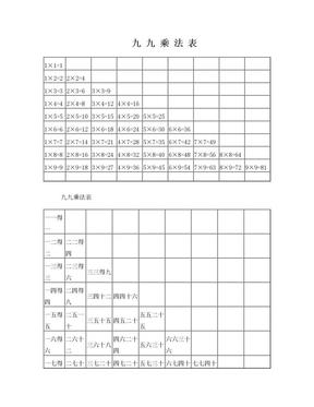 小学数学九九乘法表和口诀(打印版).doc