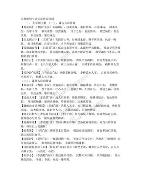 人教版初中语文必背篇目.doc