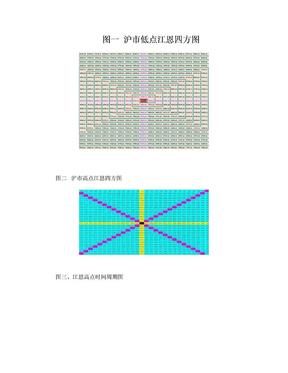 江恩四方图详解.doc