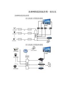 各种网络监控拓扑图—好东东.doc