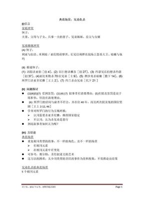 兄弟仇杀——黄子佑2011建道神学院.docx