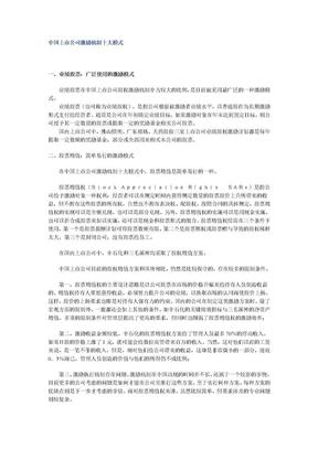 中国上市公司激励机制十大模式.doc