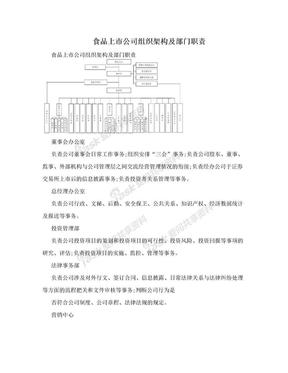 食品上市公司组织架构及部门职责.doc