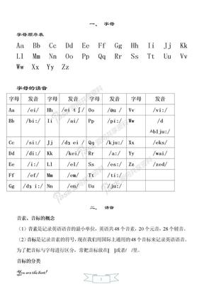 音标教学资料.doc