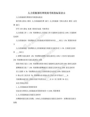人力资源部经理绩效考核指标量表☆.doc