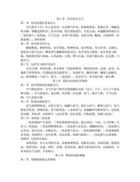 化学·苏教版初中课本目录.doc