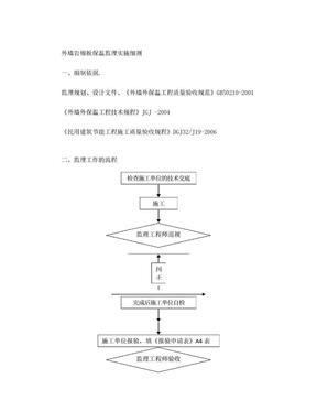 岩棉板保温监理实施细则.doc