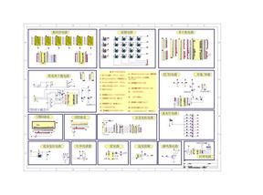 XQ-S3单片机开发板原理图.pdf