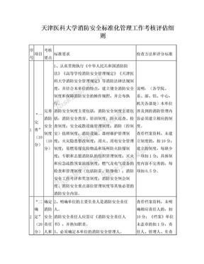消防安全标准化管理工作考核评价细则-天津医科大学第二医院.doc