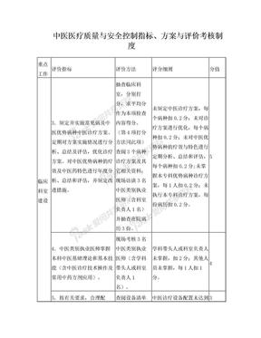 中医科工作制度及流程.doc