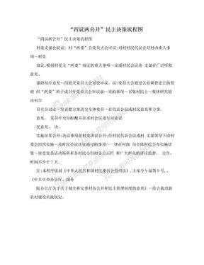 """""""四议两公开""""民主决策流程图.doc"""