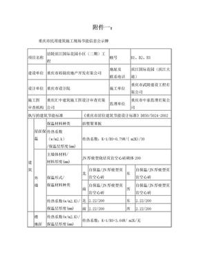 重庆市民用建筑施工现场节能信息公示牌.doc