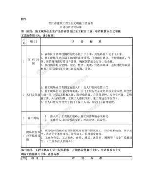 晋江市建筑工程安全文明施工措施费.doc