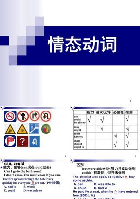 英语语法_情态动词(新东方_杨文哲).ppt