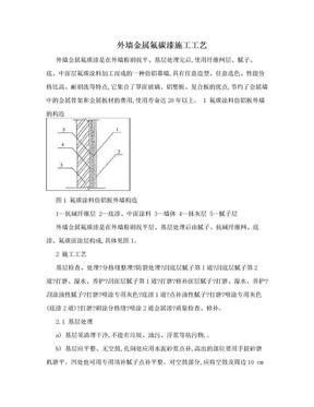 外墙金属氟碳漆施工工艺.doc