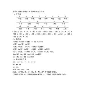 小学汉语拼音字母表 26个汉语拼音字母表.doc