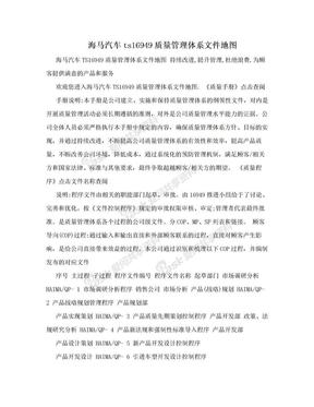 海马汽车ts16949质量管理体系文件地图.doc