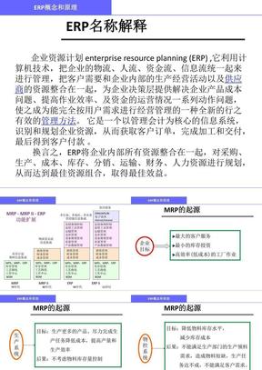 ERP培训资料.pptx