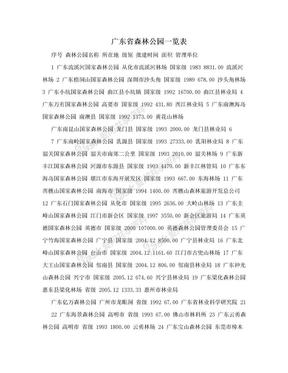 广东省森林公园一览表.doc