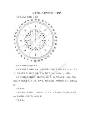 二十四山八卦罗经图-分金法.doc