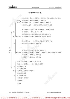 2009年重点学科班刑法授课提纲(韩友谊).pdf