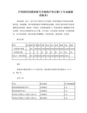 声望全书(刷,解锁,保证书).doc