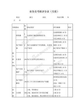 业务员绩效考核表.doc